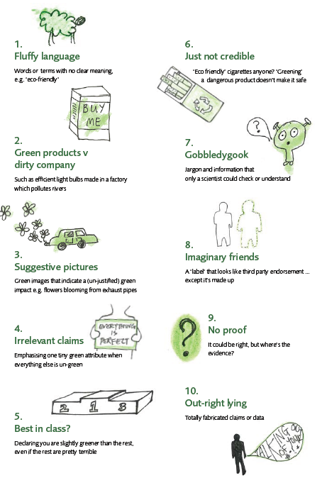 the-greenwash-guide-10-signs-of-greenwashing.PNG