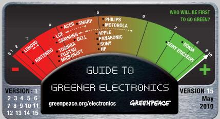 Guide to Greener Electronics 15