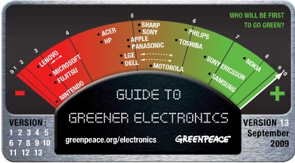 Guide to Greener Electronics-version 13