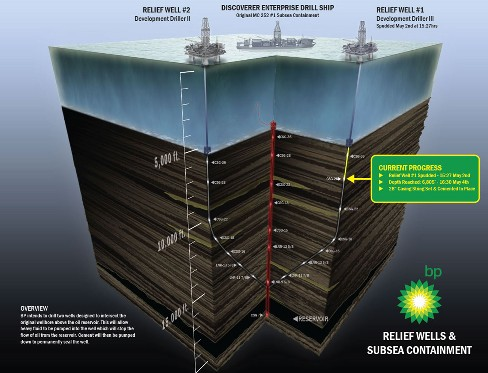 BP Map Oil Spill