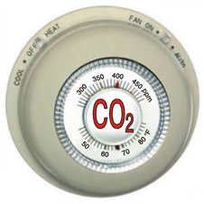CO2 Thermostaat