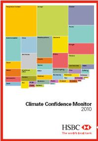 Climate Confidence Monitor 2010