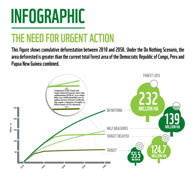 infographic_need_for_urgent_action
